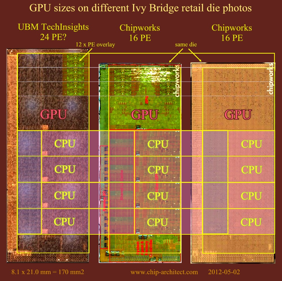 Ivy                             Bridge different IGPU